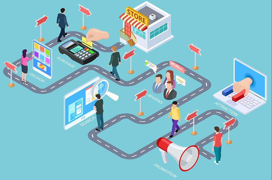 Houd rekening met customer journey fases in de marketingcommunicatie-strategie.